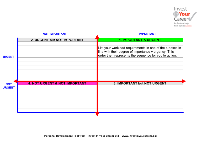 Time management table and task list
